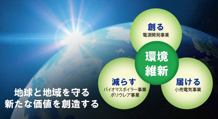 地球と地域を守る新たな価値を創造する